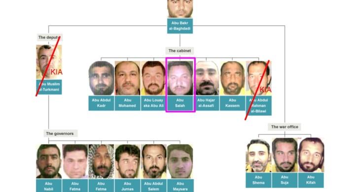 L'uccisione del capo delle finanze del Califfato e una cosa in più sul sistema economico dell'Isis